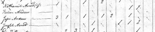 The 1810 Warwick census shows Jesse Andrews living between Freelove Andrews and Joseph Arnold. (Federal Census, Warwick, R.I. on Ancestry.com, p. 21 of 22.
