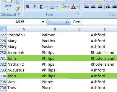 My chart showing the two John Phillips