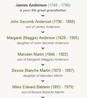 My grandfather Miles Baldwin is a descendant of James Anderson