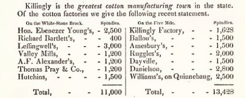 Some statistics about the cotton manufacture in Killingly, Connecticut, from , p. 432.
