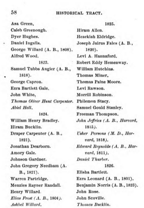 Graduates of the early Brown Medical School, from Rhode Island Historical Tracts, vol. 12, p. 58.