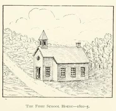 Centerdale School House. Annals of Centerdale, p. 69.
