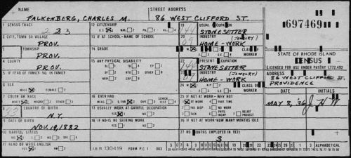 First example of the 1935 census shows Uncle Charlie born in Germany.
