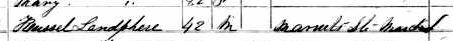 The indecipherable occupation of Russell Lamphere in the 1860 census.